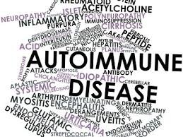 Fighting Autoimmune Disease with Turmeric